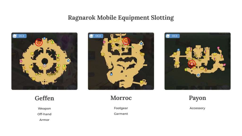 ragnarok mobile equipment slotting